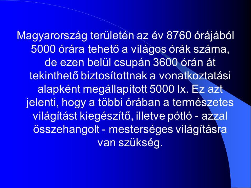 Magyarország területén az év 8760 órájából 5000 órára tehető a világos órák száma, de ezen belül csupán 3600 órán át tekinthető biztosítottnak a vonatkoztatási alapként megállapított 5000 lx.
