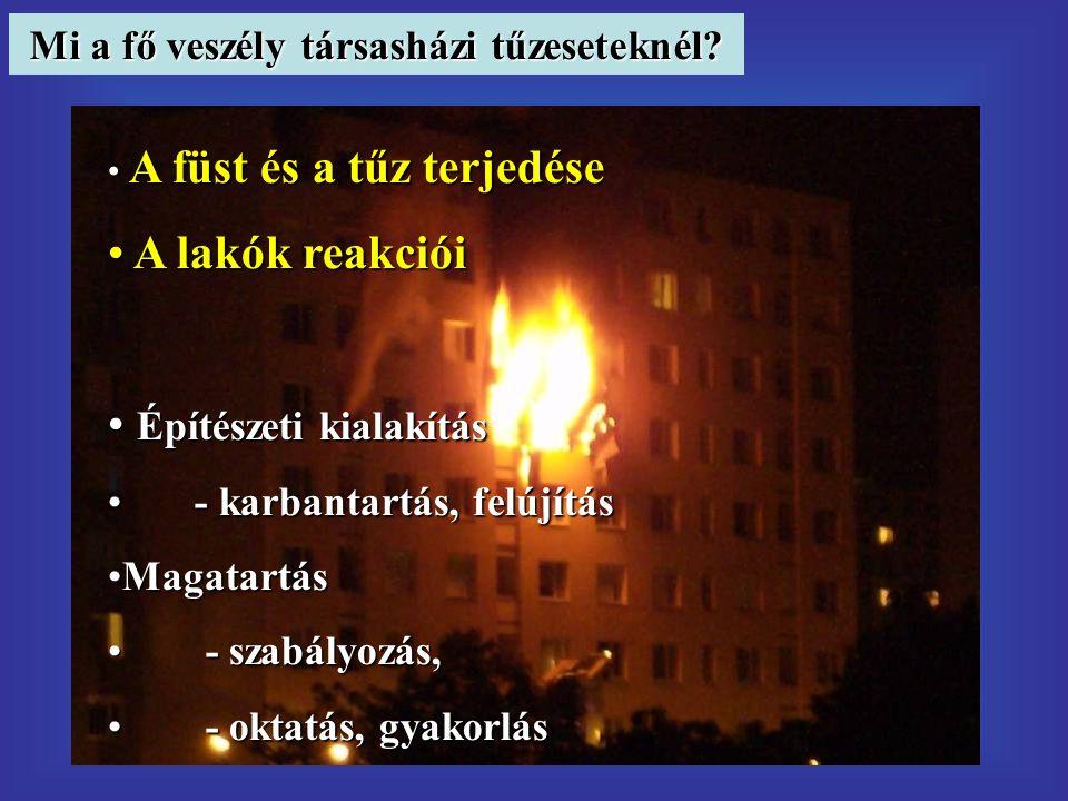 Mi a fő veszély társasházi tűzeseteknél