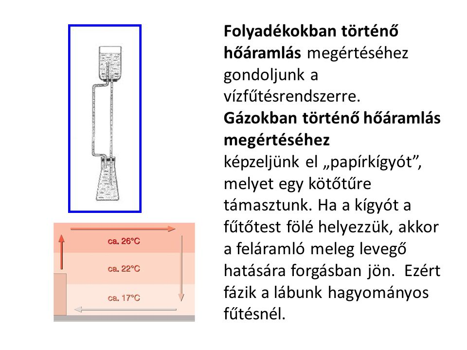 Folyadékokban történő hőáramlás megértéséhez gondoljunk a vízfűtésrendszerre.