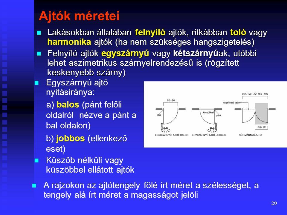 Ajtók méretei Lakásokban általában felnyíló ajtók, ritkábban toló vagy harmonika ajtók (ha nem szükséges hangszigetelés)