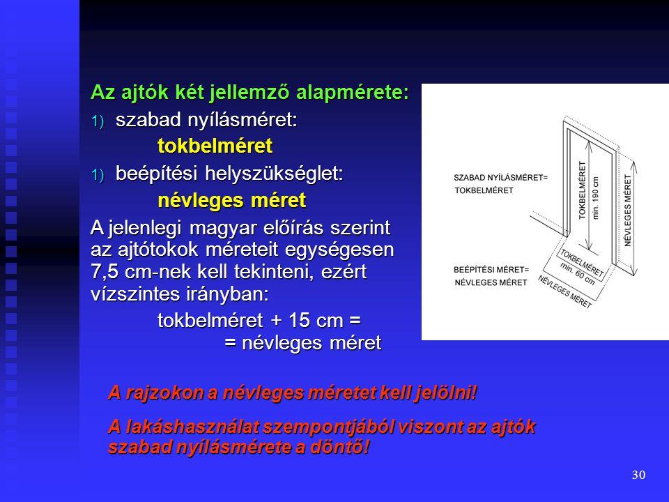 Az ajtók két jellemző alapmérete: szabad nyílásméret: tokbelméret