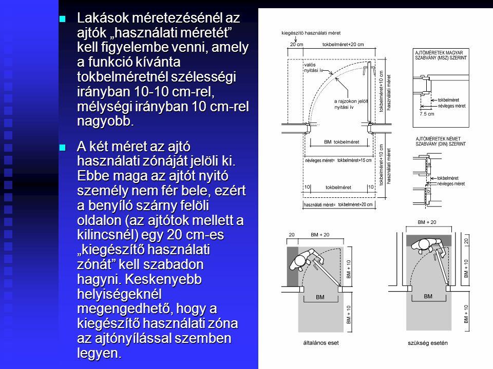 """Lakások méretezésénél az ajtók """"használati méretét kell figyelembe venni, amely a funkció kívánta tokbelméretnél szélességi irányban 10-10 cm-rel, mélységi irányban 10 cm-rel nagyobb."""