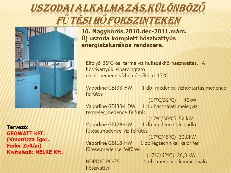 Uszodai alkalmazás,különböző fűtési hőfokszinteken
