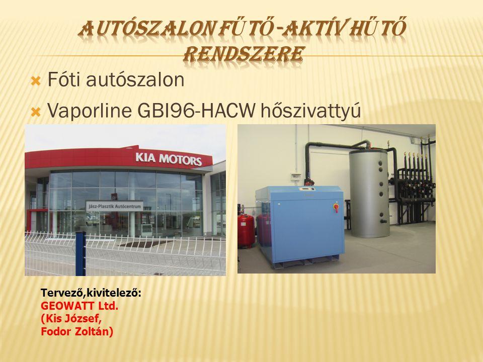 Autószalon fűtő-aktív hűtő rendszere