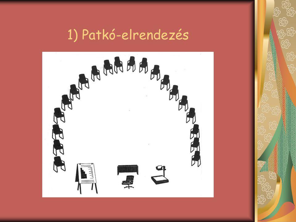 1) Patkó-elrendezés
