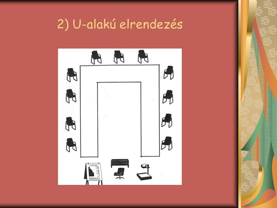 2) U-alakú elrendezés