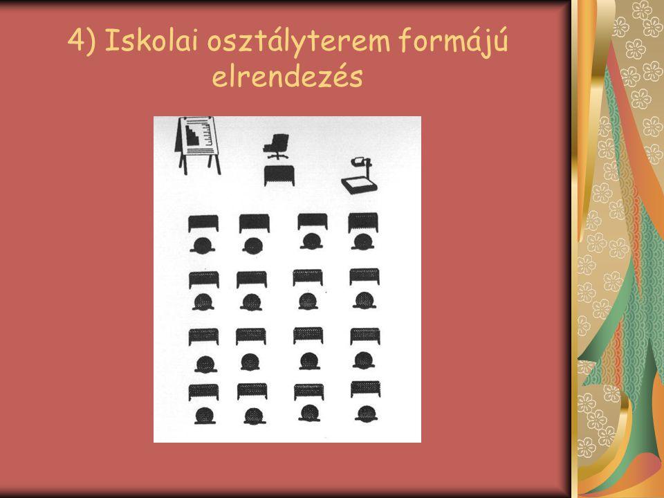 4) Iskolai osztályterem formájú elrendezés