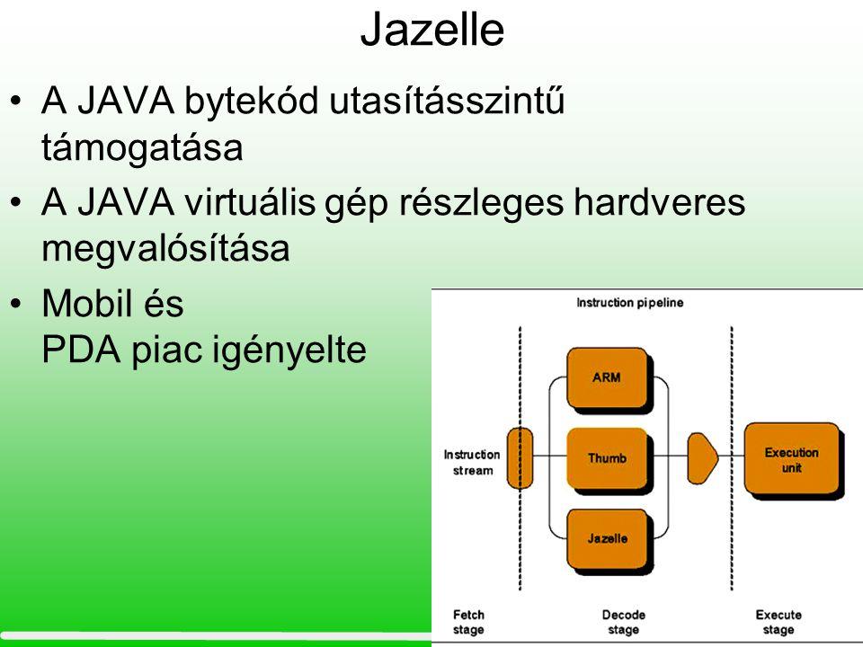 Jazelle A JAVA bytekód utasításszintű támogatása