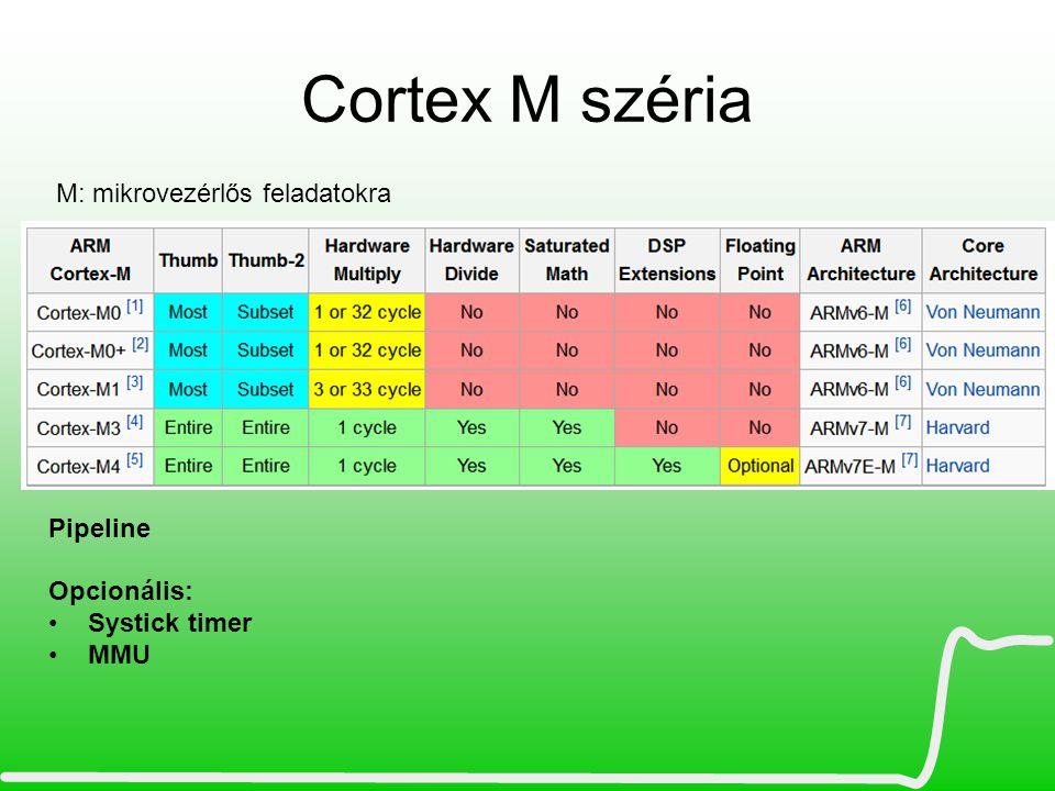 Cortex M széria M: mikrovezérlős feladatokra Pipeline Opcionális: