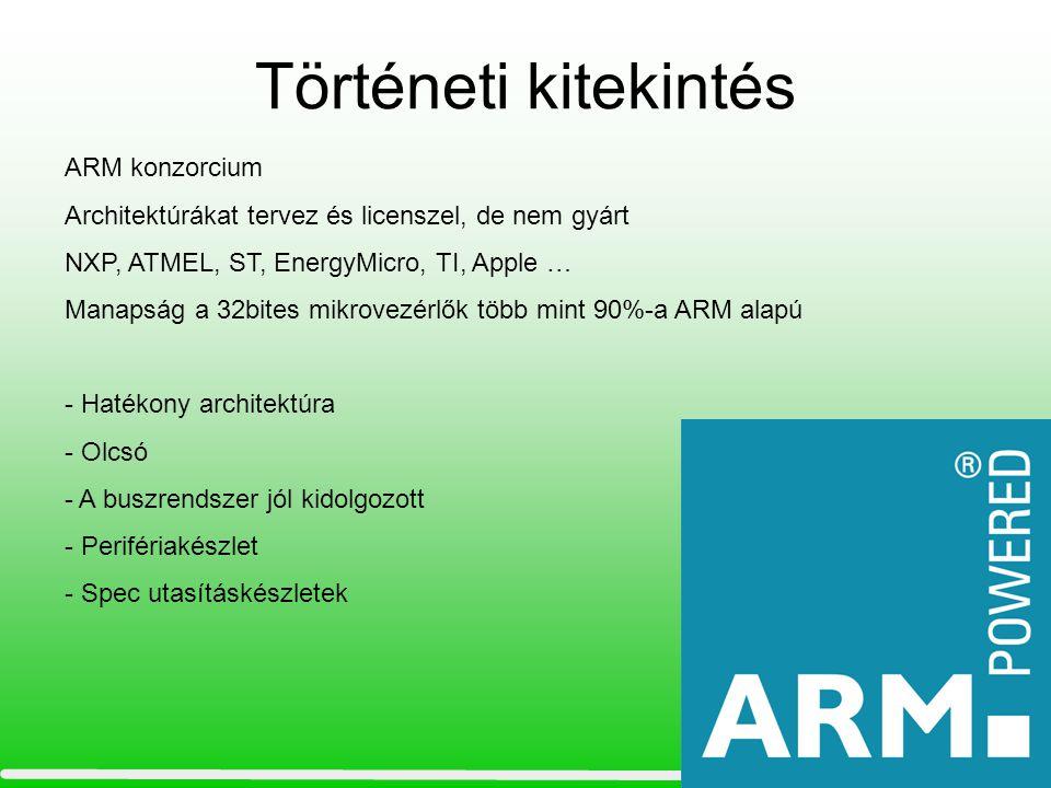 Történeti kitekintés ARM konzorcium