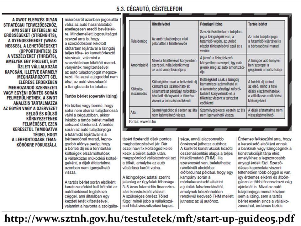 http://www.sztnh.gov.hu/testuletek/mft/start-up-guide05.pdf