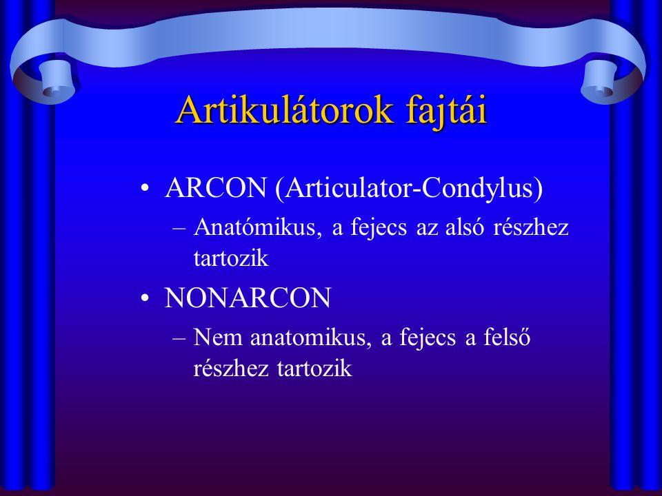 Artikulátorok fajtái ARCON (Articulator-Condylus) NONARCON