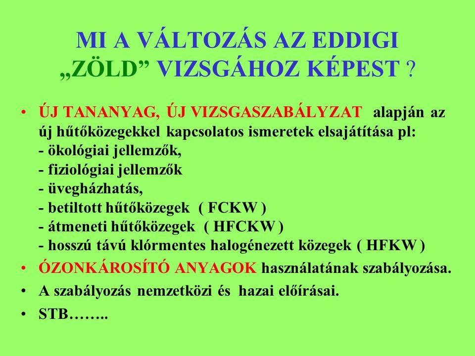 """MI A VÁLTOZÁS AZ EDDIGI """"ZÖLD VIZSGÁHOZ KÉPEST"""