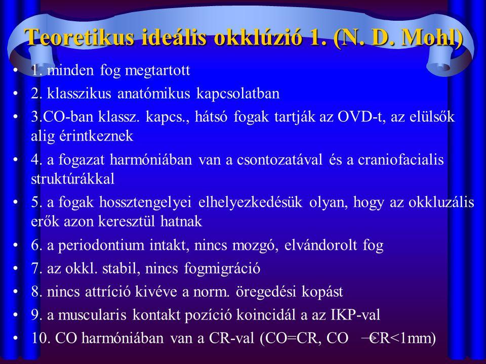 Teoretikus ideális okklúzió 1. (N. D. Mohl)