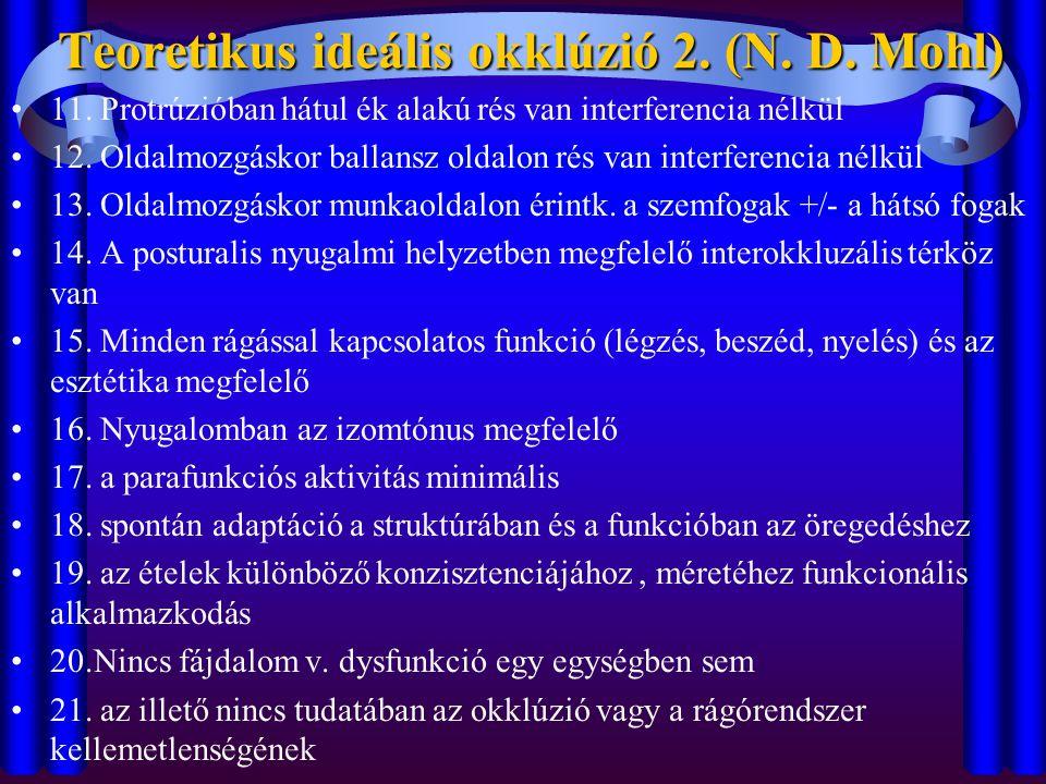 Teoretikus ideális okklúzió 2. (N. D. Mohl)