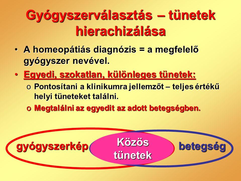Gyógyszerválasztás – tünetek hierachizálása