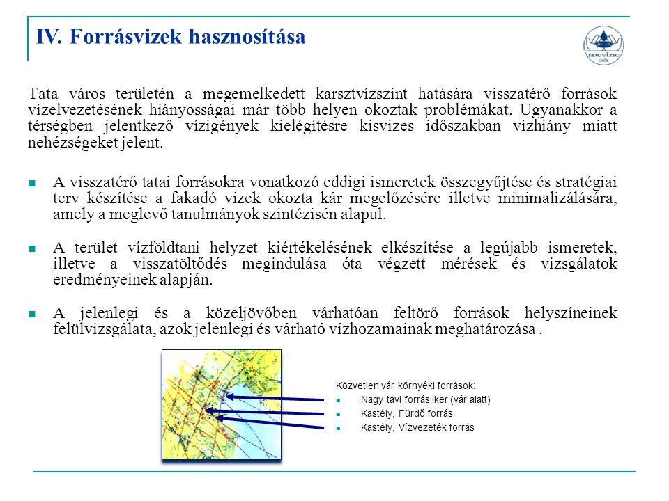 IV. Forrásvizek hasznosítása
