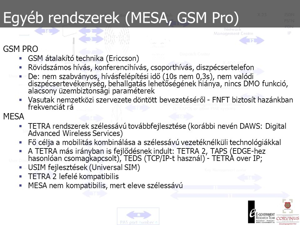 Egyéb rendszerek (MESA, GSM Pro)
