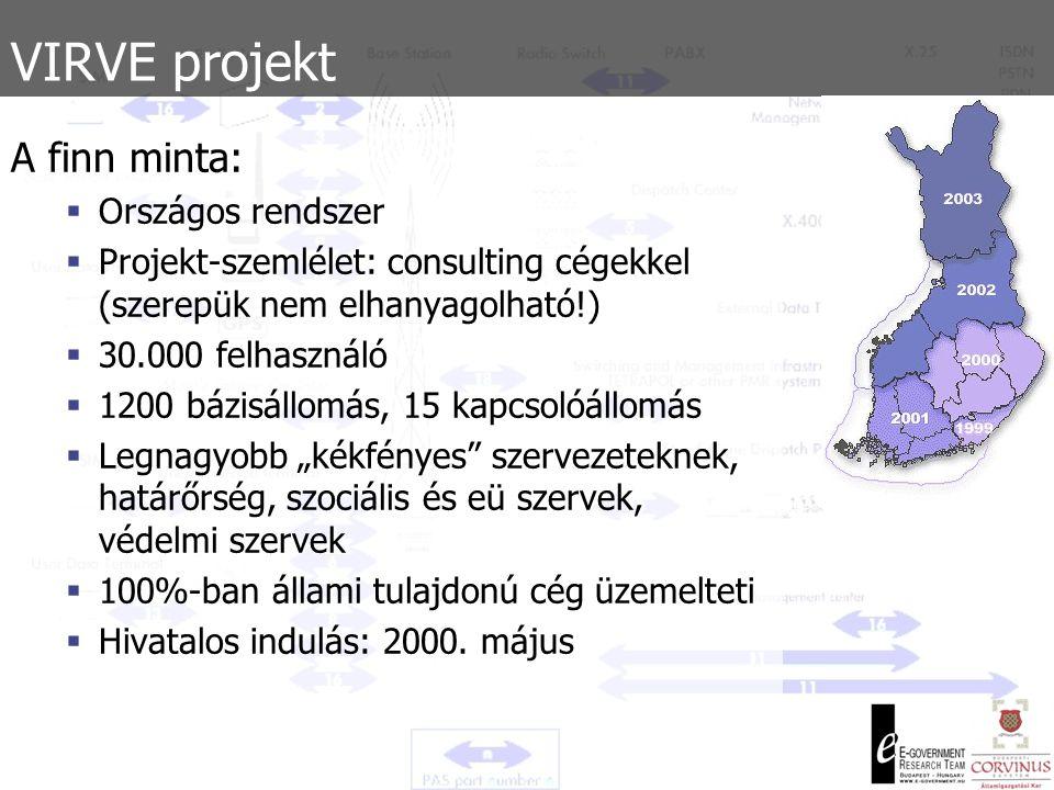 VIRVE projekt A finn minta: Országos rendszer