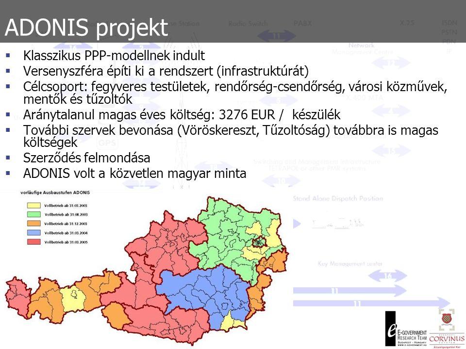 ADONIS projekt Klasszikus PPP-modellnek indult