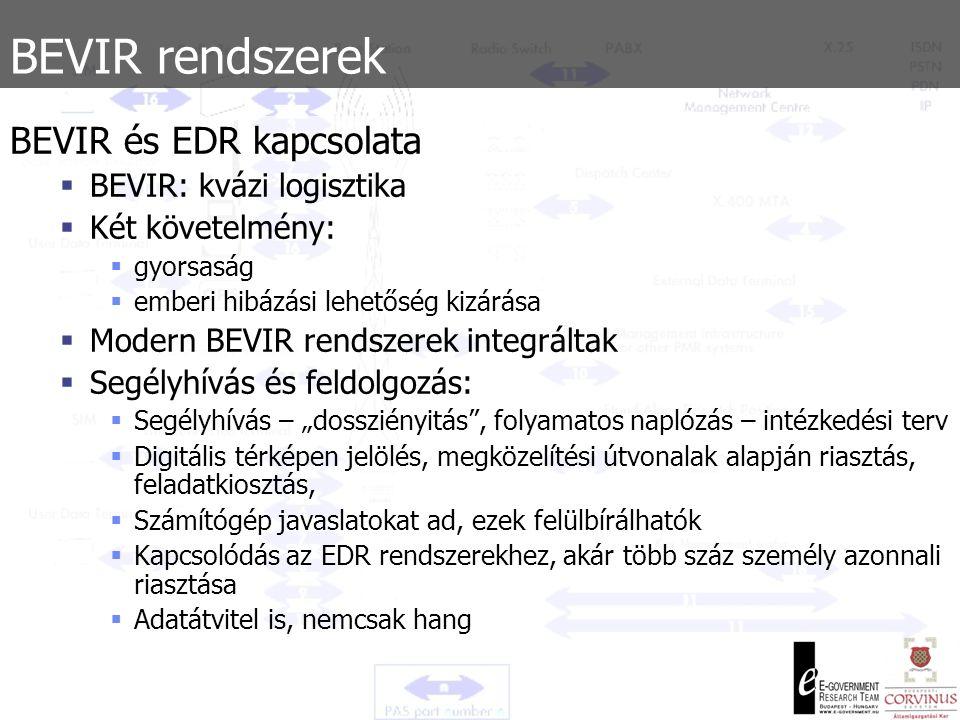 BEVIR rendszerek BEVIR és EDR kapcsolata BEVIR: kvázi logisztika