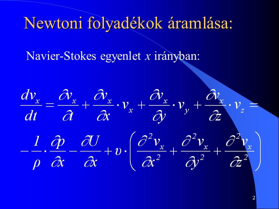 Newtoni folyadékok áramlása: