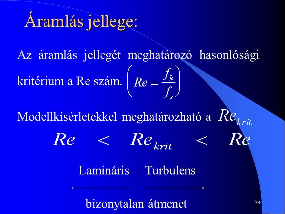 Áramlás jellege: Az áramlás jellegét meghatározó hasonlósági