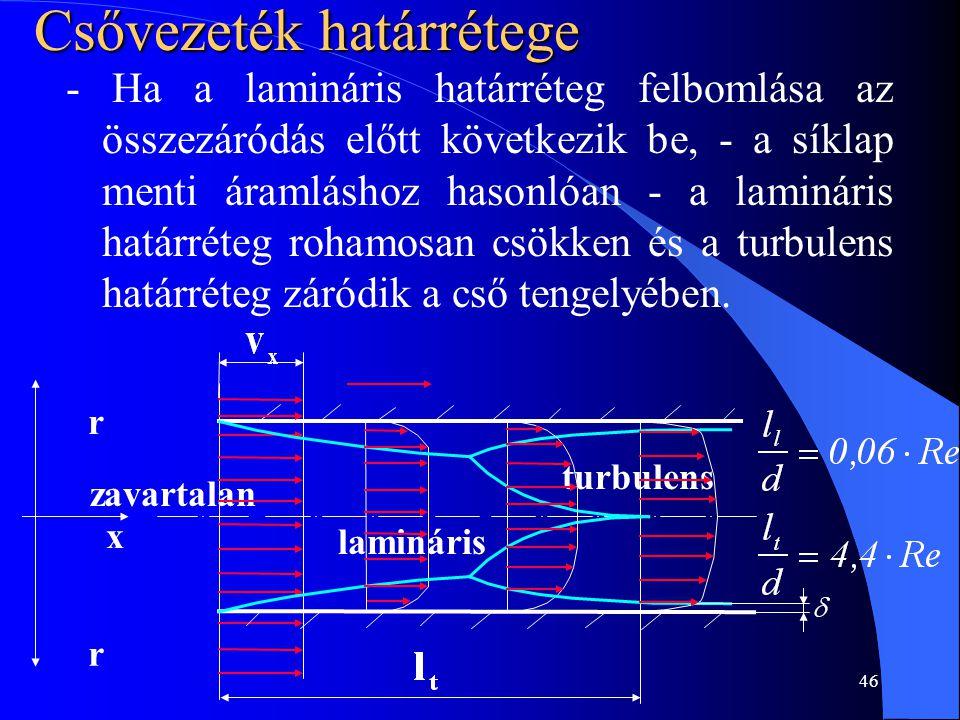 Csővezeték határrétege