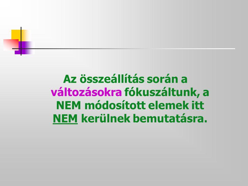 Az összeállítás során a változásokra fókuszáltunk, a NEM módosított elemek itt NEM kerülnek bemutatásra.