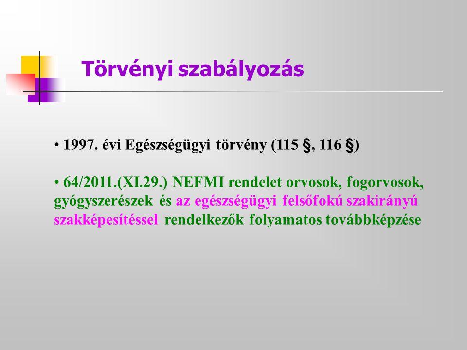 Törvényi szabályozás 1997. évi Egészségügyi törvény (115 §, 116 §)