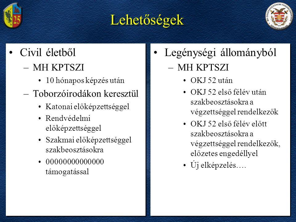 Lehetőségek Civil életből Legénységi állományból MH KPTSZI