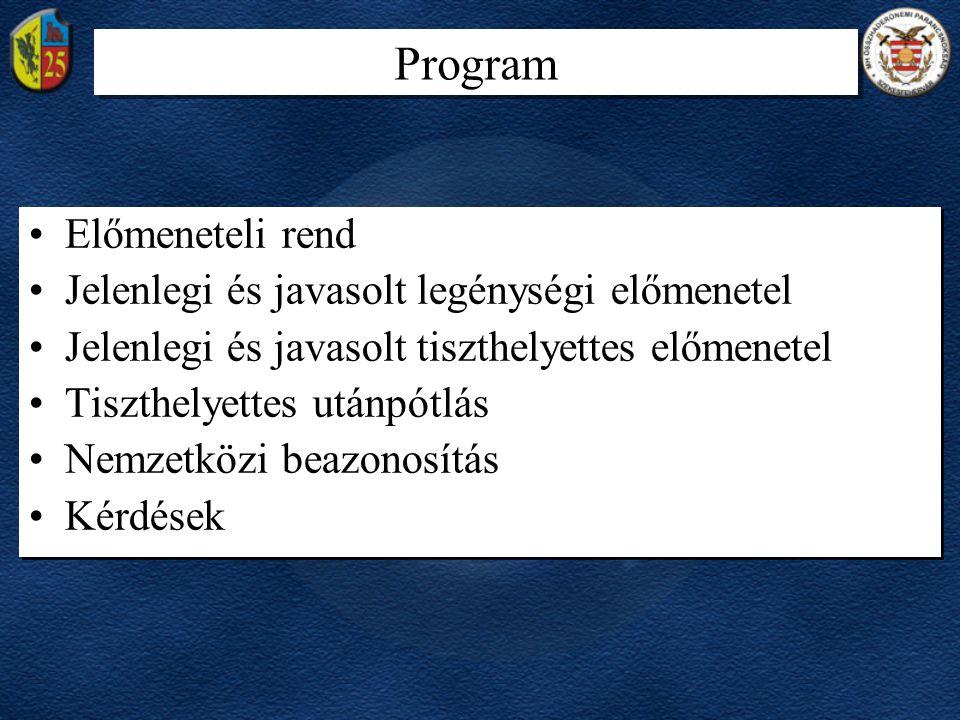 Program Előmeneteli rend Jelenlegi és javasolt legénységi előmenetel
