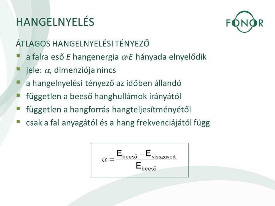 HANGELNYELÉS ÁTLAGOS HANGELNYELÉSI TÉNYEZŐ