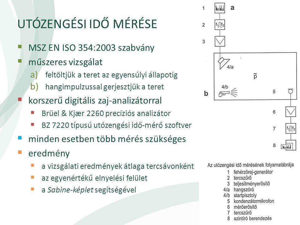 UTÓZENGÉSI IDŐ MÉRÉSE MSZ EN ISO 354:2003 szabvány műszeres vizsgálat
