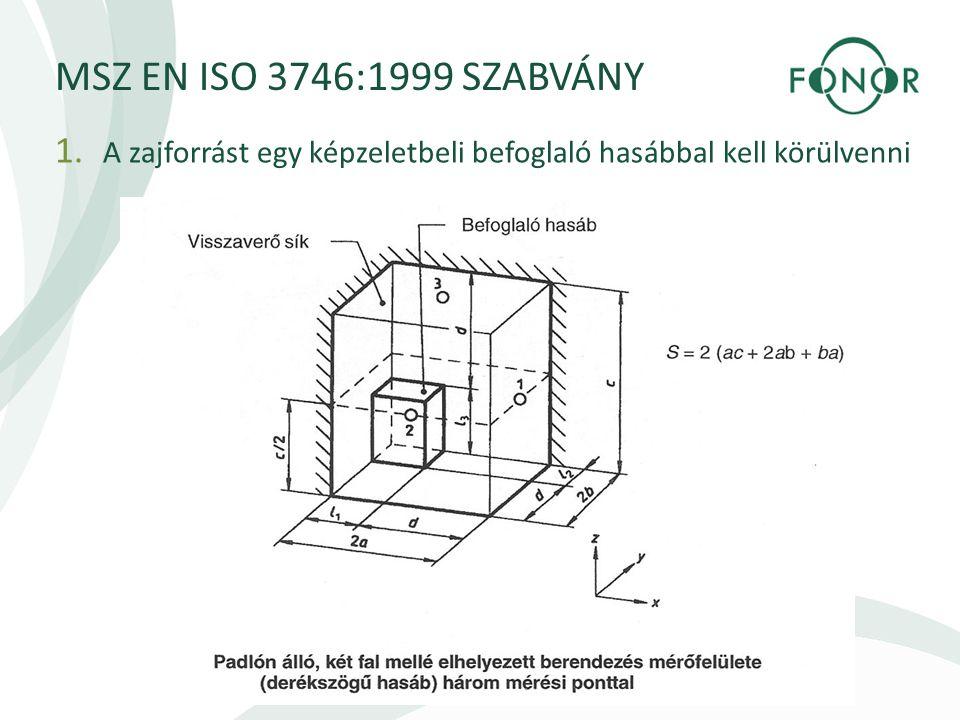 MSZ EN ISO 3746:1999 SZABVÁNY A zajforrást egy képzeletbeli befoglaló hasábbal kell körülvenni