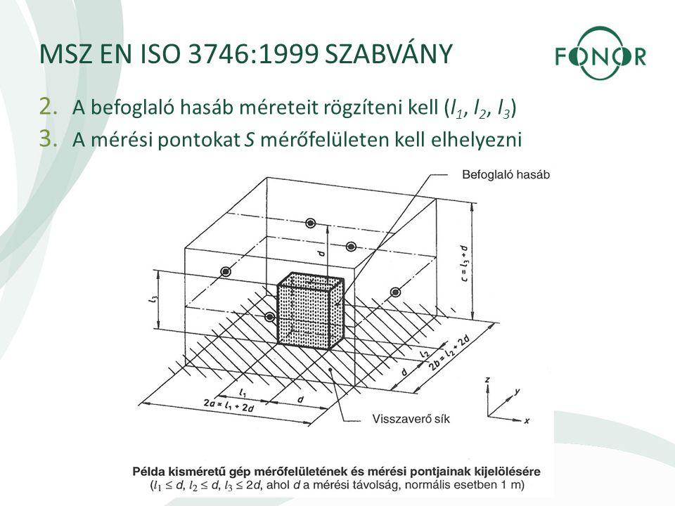 MSZ EN ISO 3746:1999 SZABVÁNY A befoglaló hasáb méreteit rögzíteni kell (l1, l2, l3) A mérési pontokat S mérőfelületen kell elhelyezni.