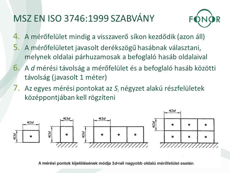 MSZ EN ISO 3746:1999 SZABVÁNY A mérőfelület mindig a visszaverő síkon kezdődik (azon áll)