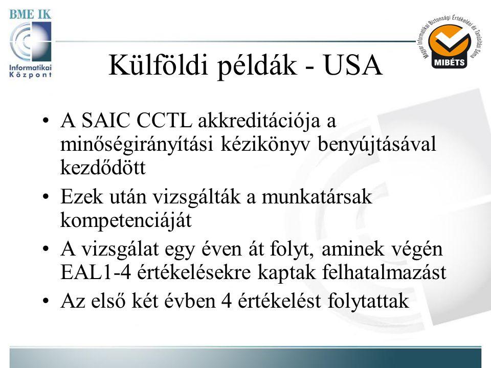 Külföldi példák - USA A SAIC CCTL akkreditációja a minőségirányítási kézikönyv benyújtásával kezdődött.