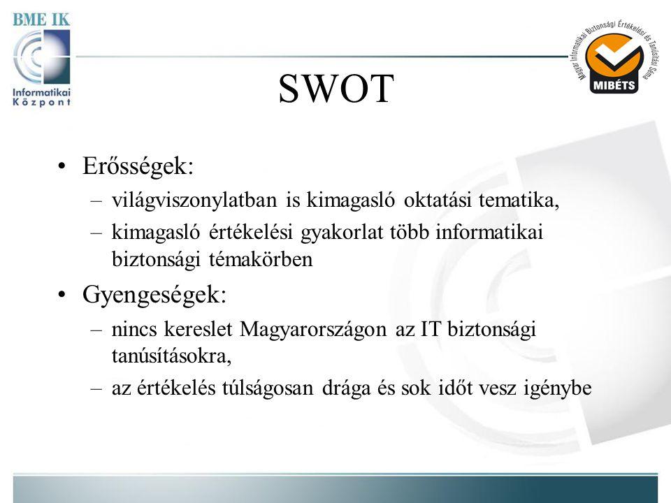 SWOT Erősségek: Gyengeségek: