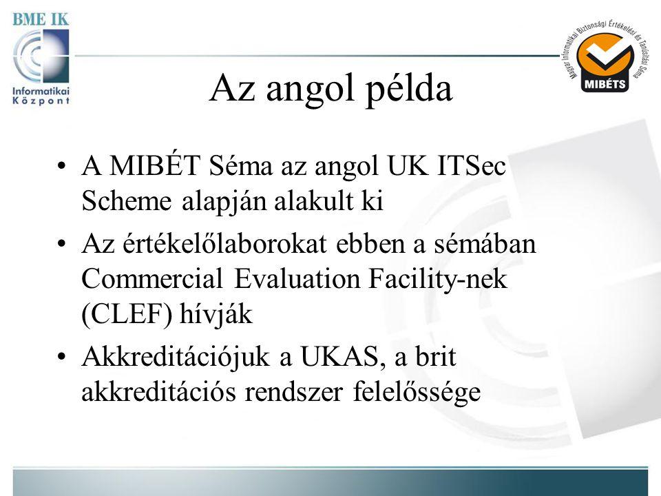 Az angol példa A MIBÉT Séma az angol UK ITSec Scheme alapján alakult ki.