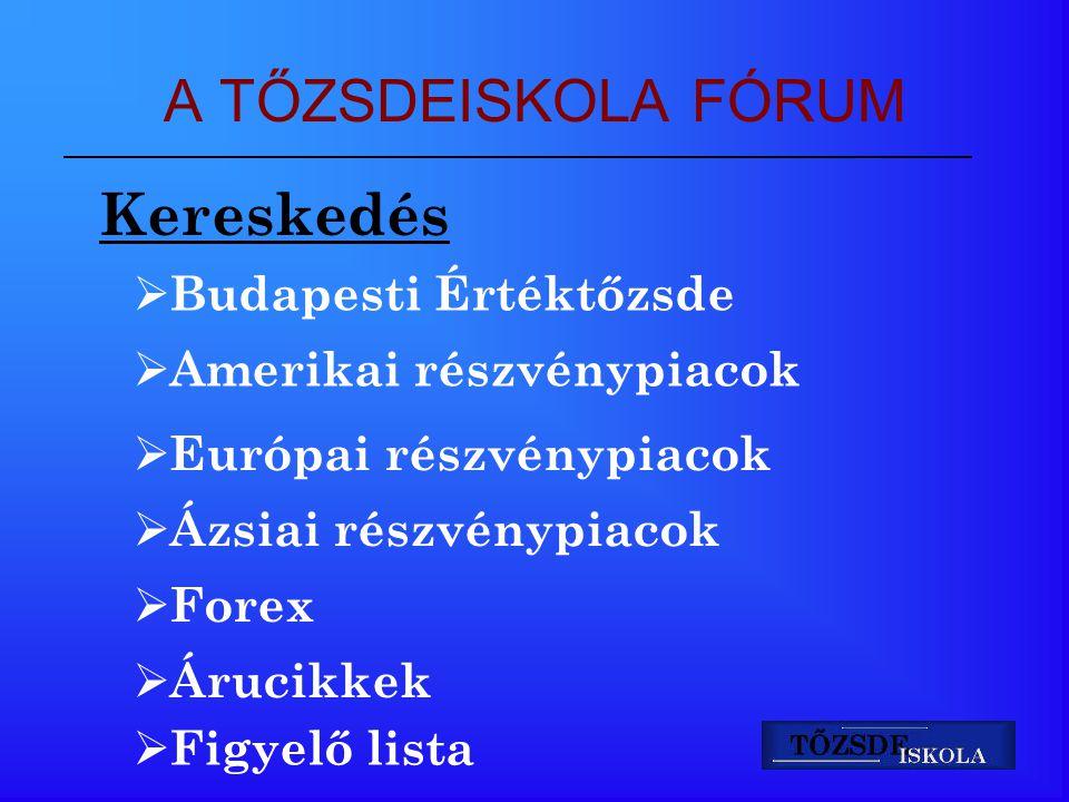 A TŐZSDEISKOLA FÓRUM Kereskedés Budapesti Értéktőzsde