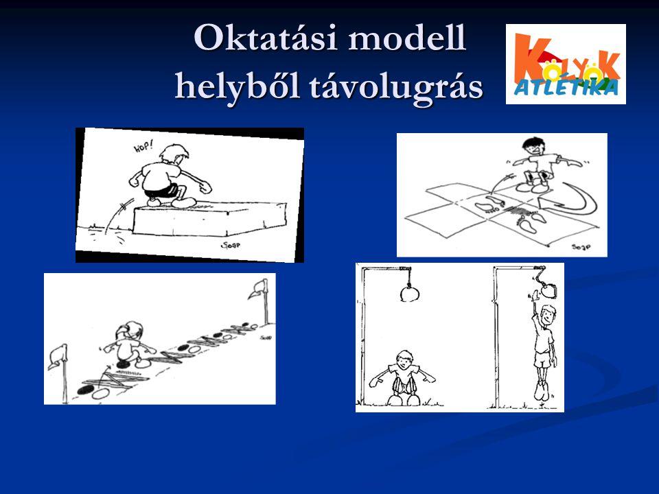 Oktatási modell helyből távolugrás