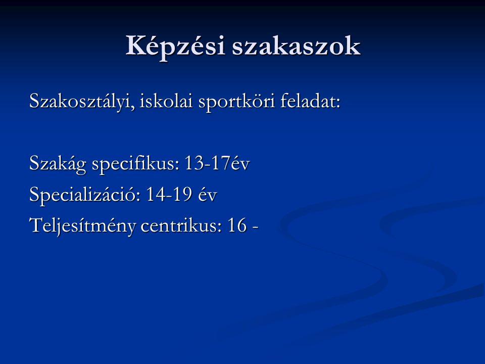 Képzési szakaszok Szakosztályi, iskolai sportköri feladat: