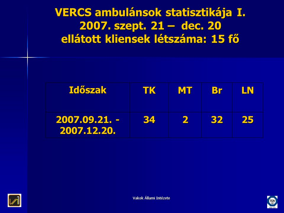 VERCS ambulánsok statisztikája I. 2007. szept. 21 – dec
