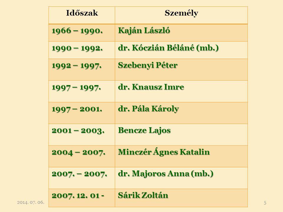 Időszak Személy 1966 – 1990. Kaján László 1990 – 1992.