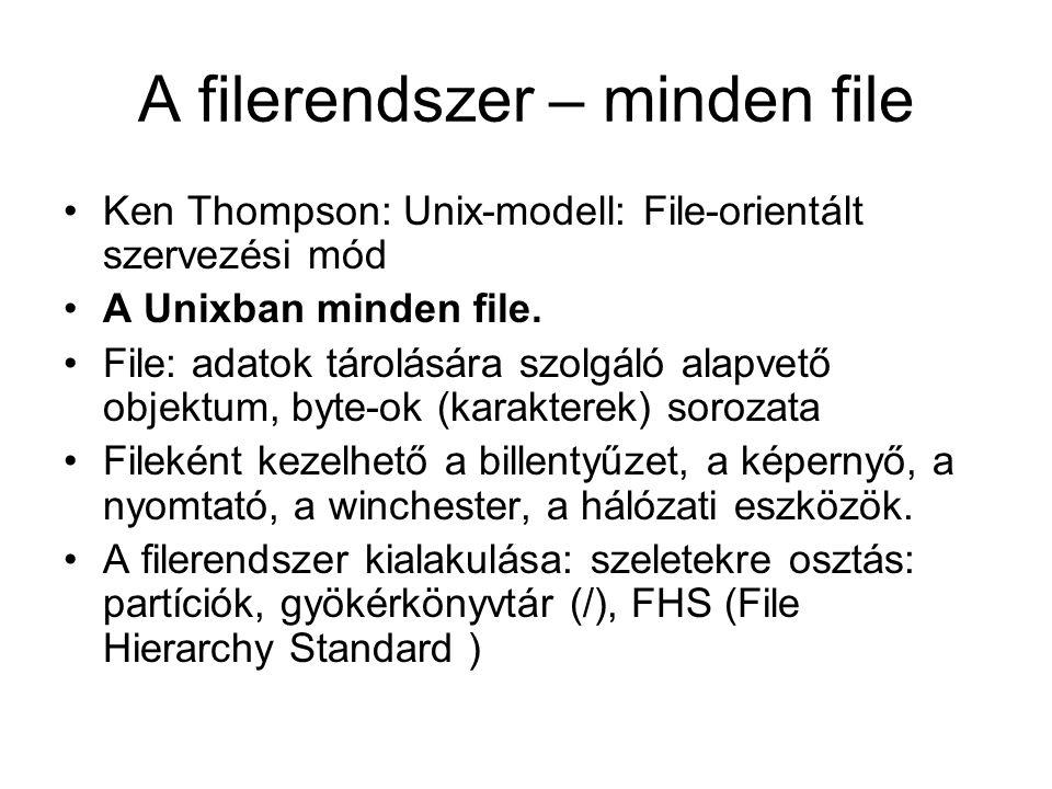 A filerendszer – minden file