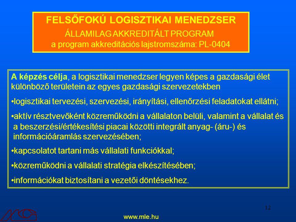 FELSŐFOKÚ LOGISZTIKAI MENEDZSER ÁLLAMILAG AKKREDITÁLT PROGRAM a program akkreditációs lajstromszáma: PL-0404
