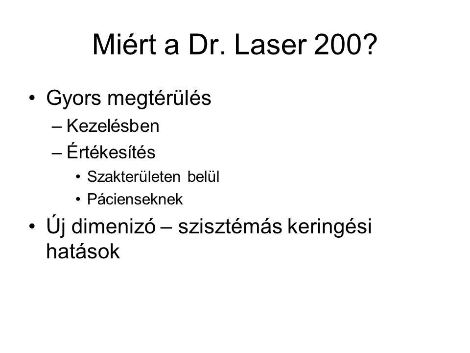 Miért a Dr. Laser 200 Gyors megtérülés