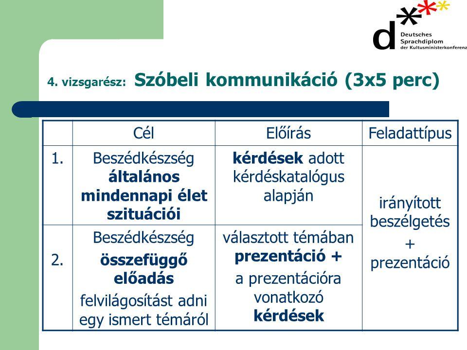 4. vizsgarész: Szóbeli kommunikáció (3x5 perc)