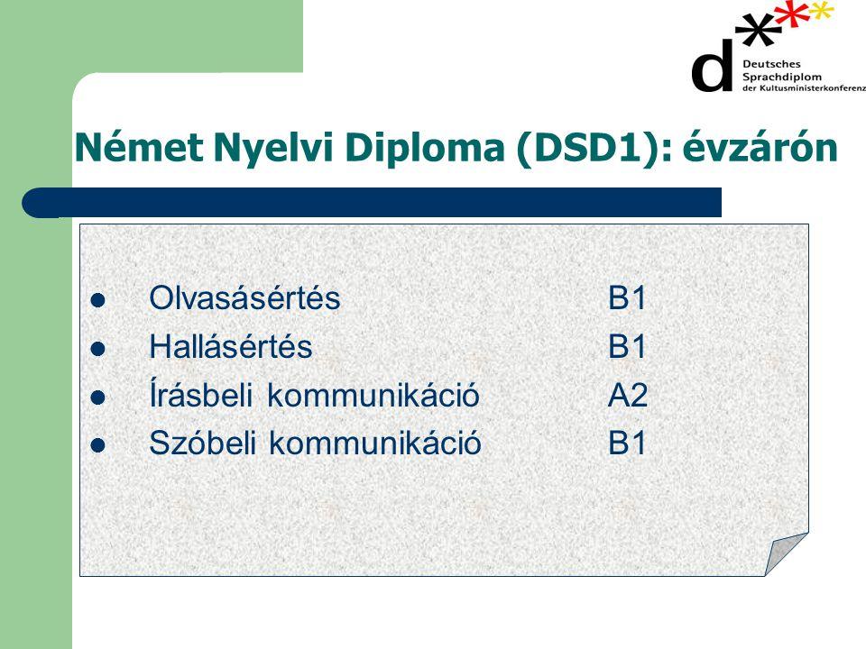 Német Nyelvi Diploma (DSD1): évzárón